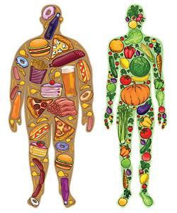 Obezitede Beslenme Düzeni Nasıl Olmalıdır